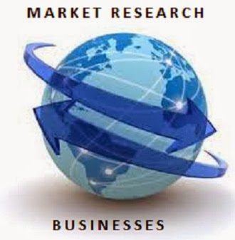 Market Research Is the Steer for New Businesses